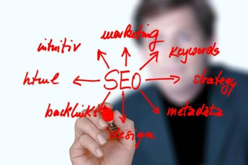 What Is SEO And How It Works [VIDEO]